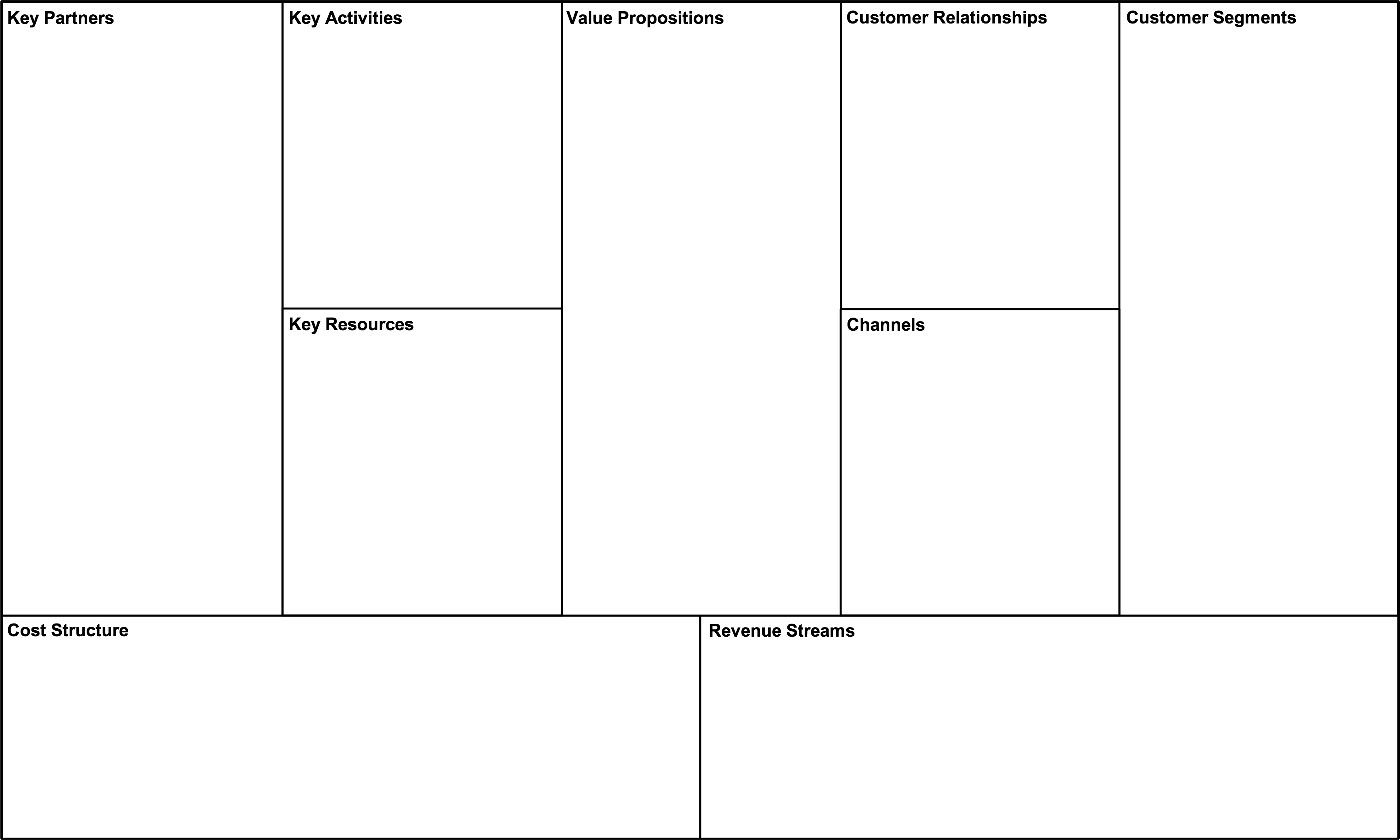 Pin Business Model Canvas Template on Pinterest b1M8hsaN